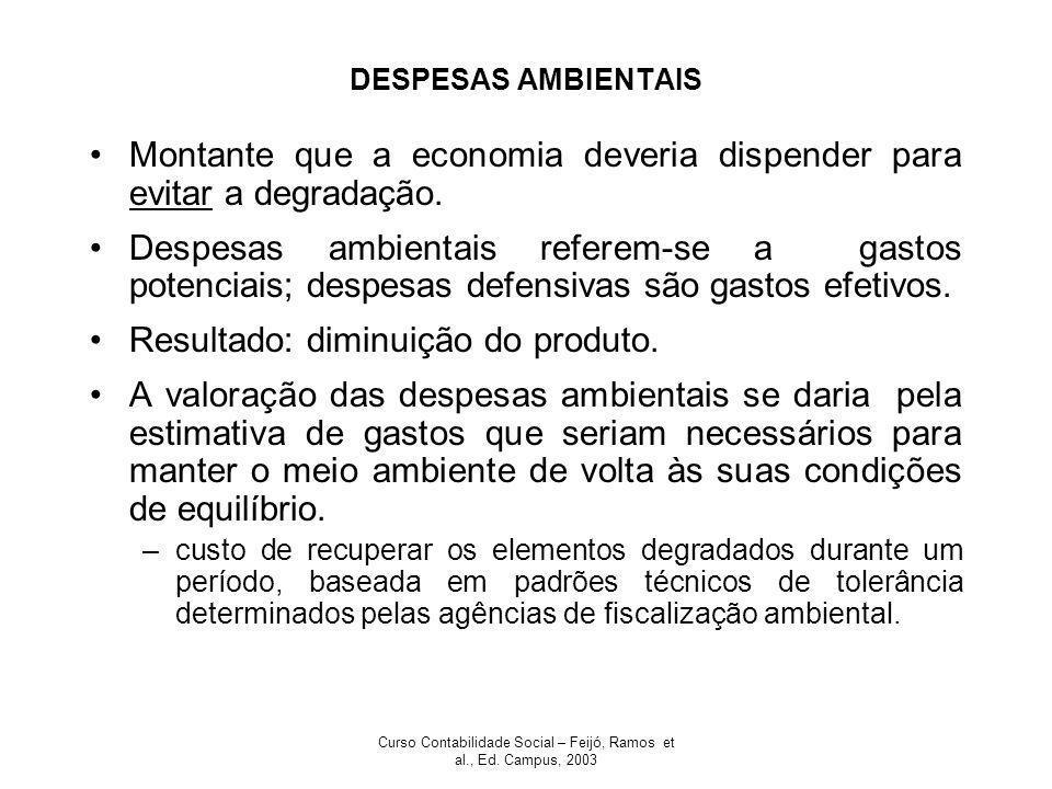 Curso Contabilidade Social – Feijó, Ramos et al., Ed. Campus, 2003 DESPESAS AMBIENTAIS Montante que a economia deveria dispender para evitar a degrada