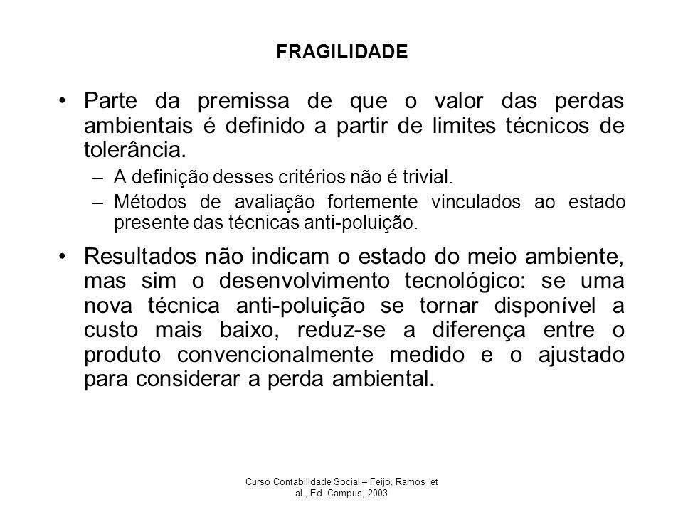 Curso Contabilidade Social – Feijó, Ramos et al., Ed. Campus, 2003 FRAGILIDADE Parte da premissa de que o valor das perdas ambientais é definido a par
