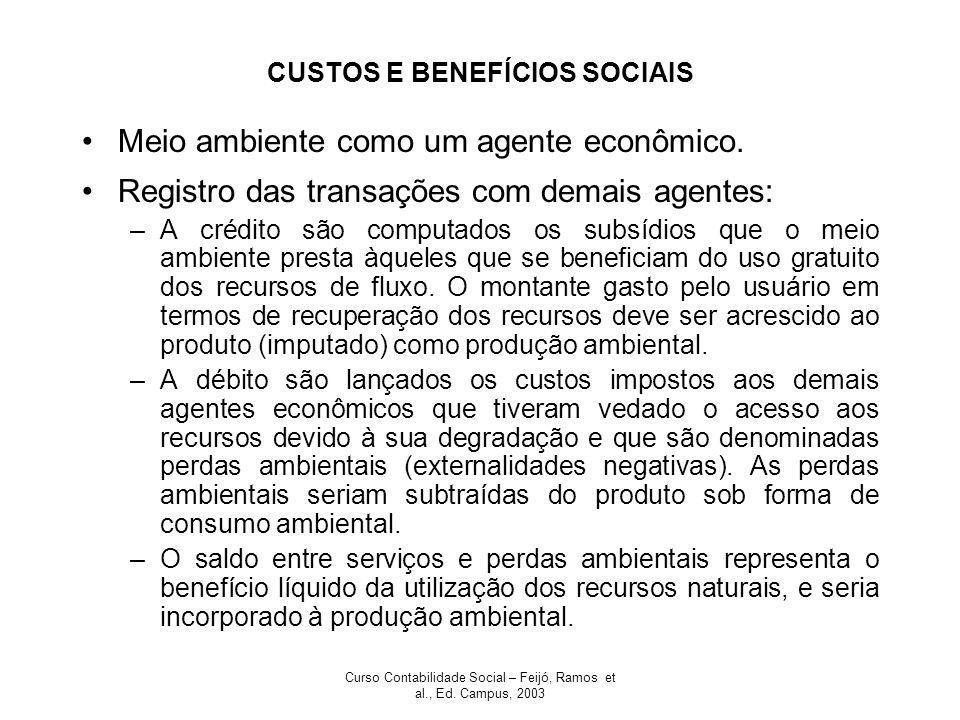 Curso Contabilidade Social – Feijó, Ramos et al., Ed. Campus, 2003 CUSTOS E BENEFÍCIOS SOCIAIS Meio ambiente como um agente econômico. Registro das tr