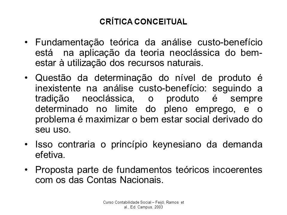 Curso Contabilidade Social – Feijó, Ramos et al., Ed. Campus, 2003 CRÍTICA CONCEITUAL Fundamentação teórica da análise custo-benefício está na aplicaç
