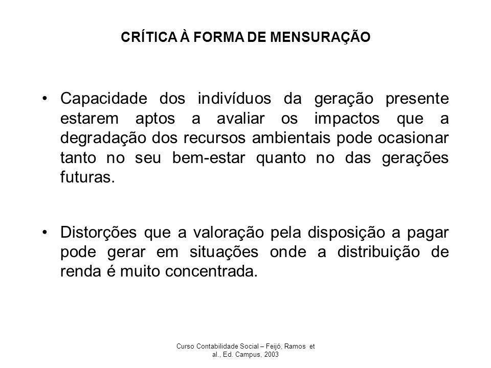 Curso Contabilidade Social – Feijó, Ramos et al., Ed. Campus, 2003 CRÍTICA À FORMA DE MENSURAÇÃO Capacidade dos indivíduos da geração presente estarem