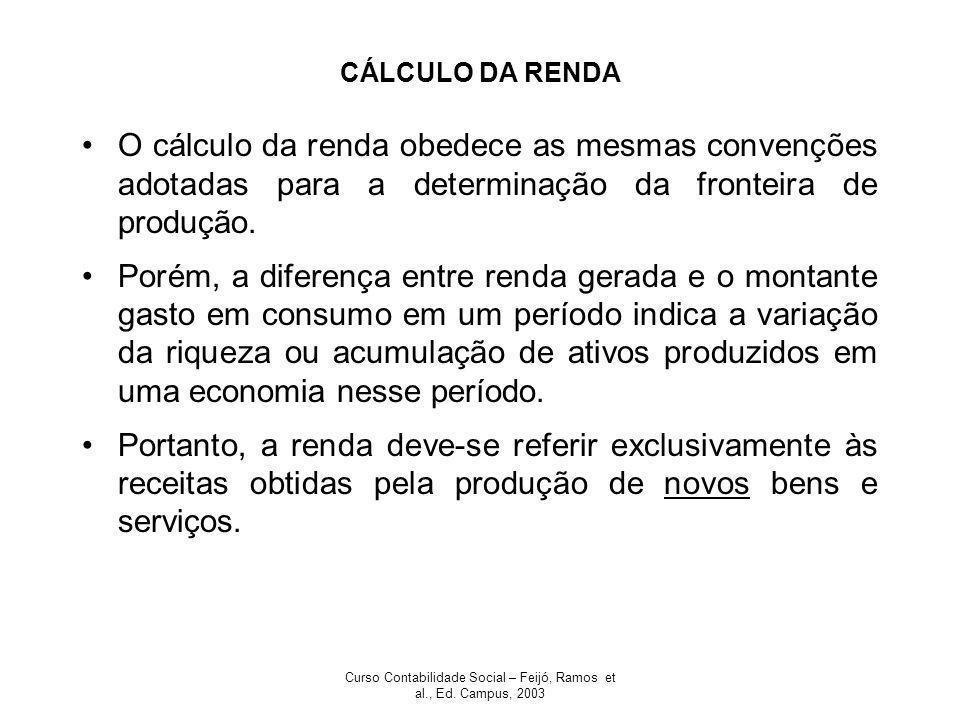 Curso Contabilidade Social – Feijó, Ramos et al., Ed. Campus, 2003 CÁLCULO DA RENDA O cálculo da renda obedece as mesmas convenções adotadas para a de