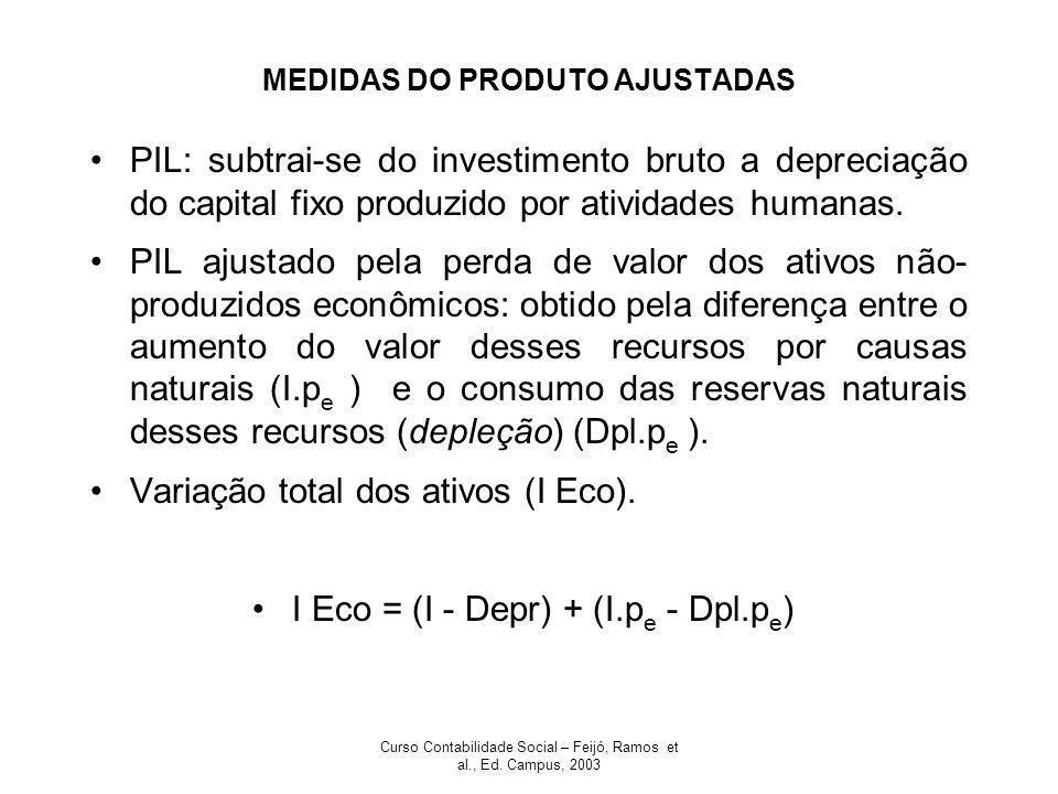 MEDIDAS DO PRODUTO AJUSTADAS PIL: subtrai-se do investimento bruto a depreciação do capital fixo produzido por atividades humanas. PIL ajustado pela p