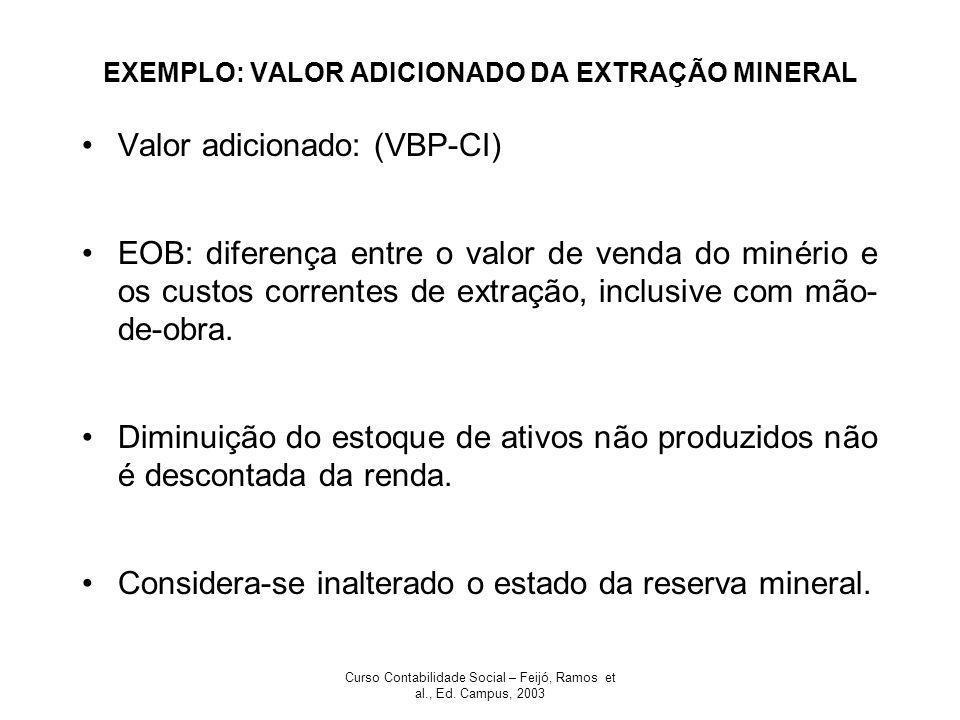Curso Contabilidade Social – Feijó, Ramos et al., Ed. Campus, 2003 EXEMPLO: VALOR ADICIONADO DA EXTRAÇÃO MINERAL Valor adicionado: (VBP-CI) EOB: difer