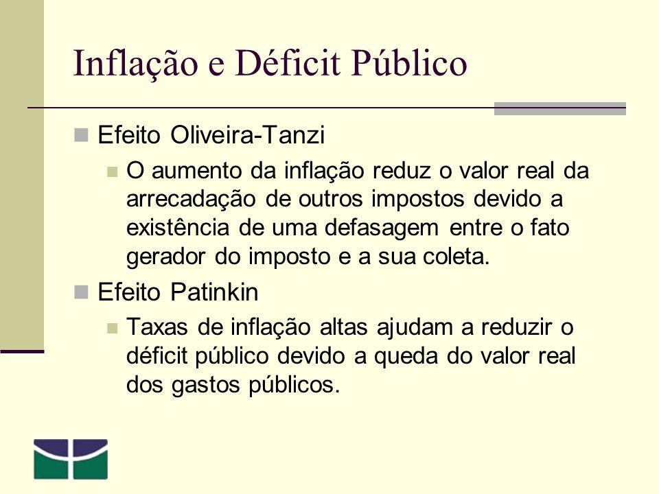 Inflação e Déficit Público Efeito Oliveira-Tanzi O aumento da inflação reduz o valor real da arrecadação de outros impostos devido a existência de uma defasagem entre o fato gerador do imposto e a sua coleta.