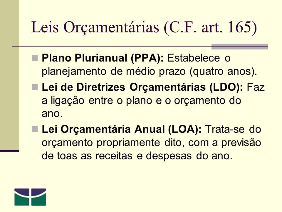Leis Orçamentárias (C.F.art.