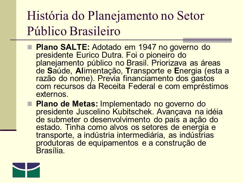 História do Planejamento no Setor Público Brasileiro Plano SALTE: Adotado em 1947 no governo do presidente Eurico Dutra.