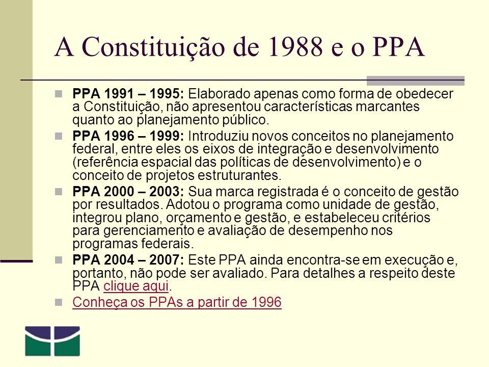 A Constituição de 1988 e o PPA PPA 1991 – 1995: Elaborado apenas como forma de obedecer a Constituição, não apresentou características marcantes quanto ao planejamento público.