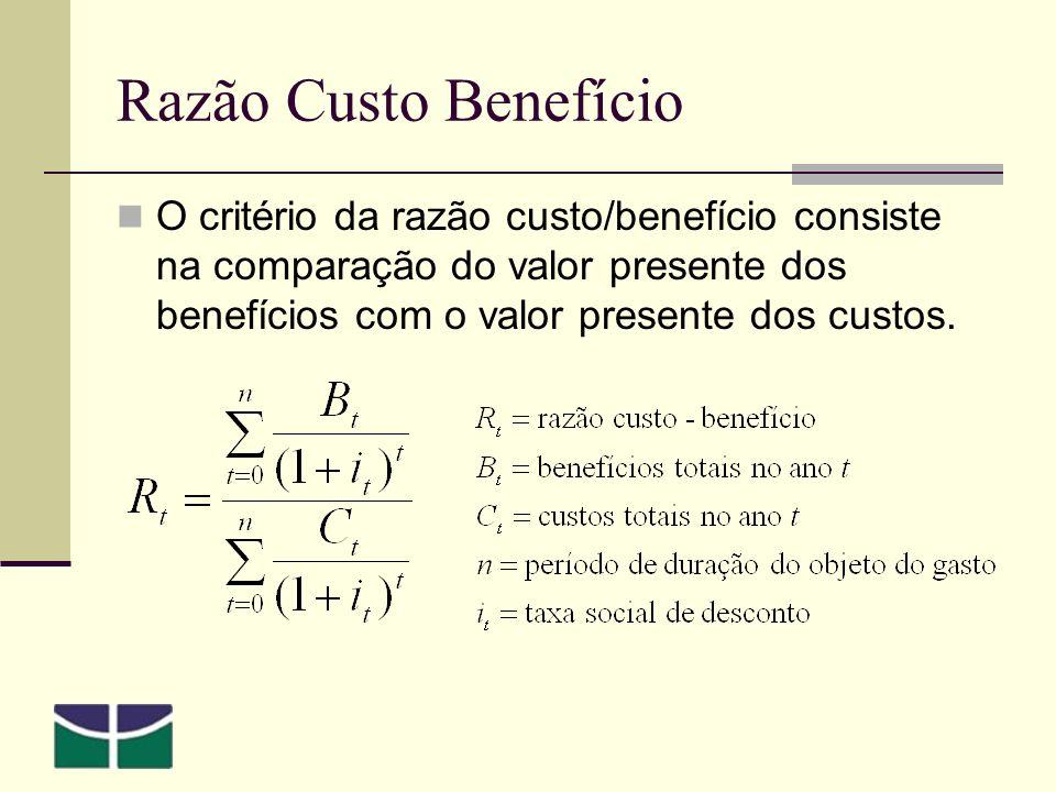 Razão Custo Benefício O critério da razão custo/benefício consiste na comparação do valor presente dos benefícios com o valor presente dos custos.