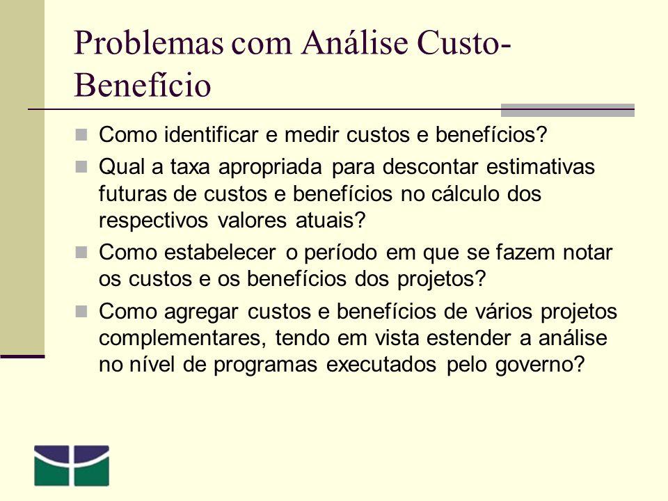 Problemas com Análise Custo- Benefício Como identificar e medir custos e benefícios.