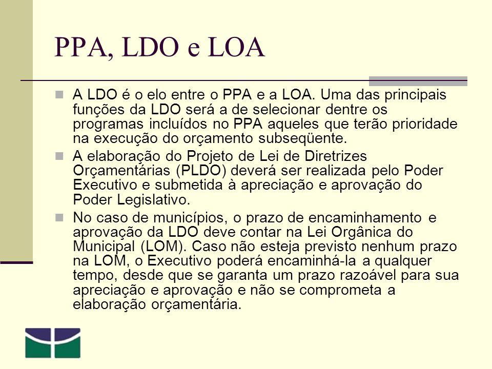 PPA, LDO e LOA A LDO é o elo entre o PPA e a LOA.
