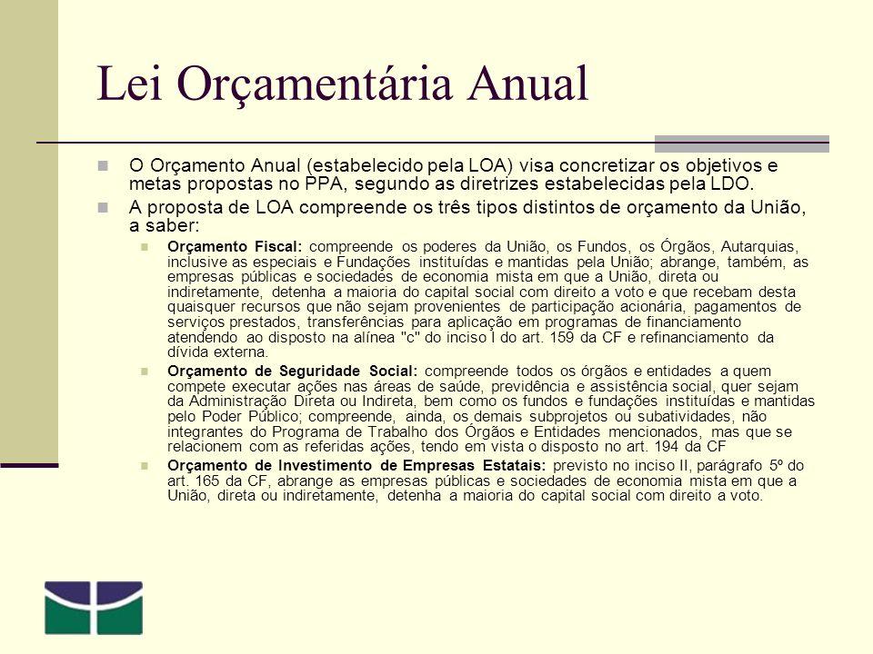 Lei Orçamentária Anual O Orçamento Anual (estabelecido pela LOA) visa concretizar os objetivos e metas propostas no PPA, segundo as diretrizes estabelecidas pela LDO.