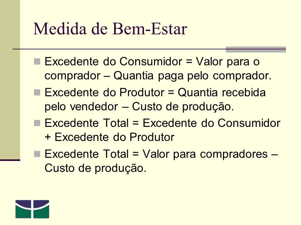 Medida de Bem-Estar Excedente do Consumidor = Valor para o comprador – Quantia paga pelo comprador.