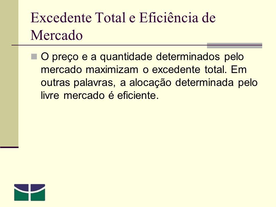 O preço e a quantidade determinados pelo mercado maximizam o excedente total.