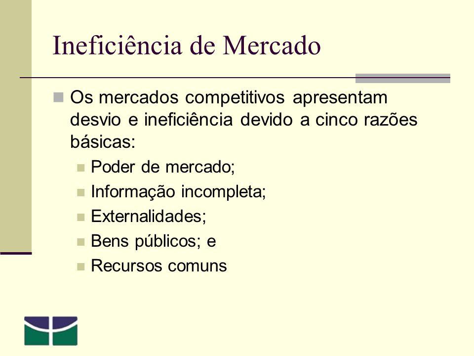 Ineficiência de Mercado Os mercados competitivos apresentam desvio e ineficiência devido a cinco razões básicas: Poder de mercado; Informação incompleta; Externalidades; Bens públicos; e Recursos comuns