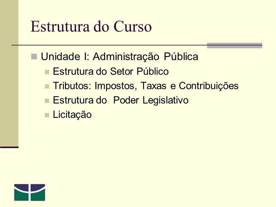 Estrutura do Curso Unidade I: Administração Pública Estrutura do Setor Público Tributos: Impostos, Taxas e Contribuições Estrutura doPoder Legislativo Licitação