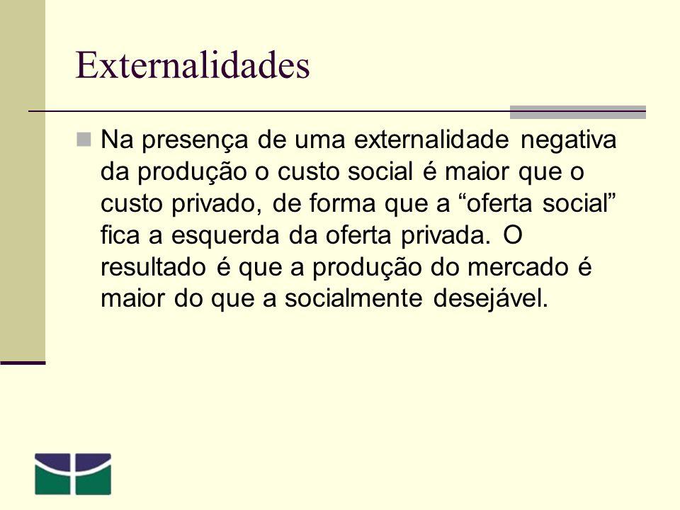 Externalidades Na presença de uma externalidade negativa da produção o custo social é maior que o custo privado, de forma que a oferta social fica a esquerda da oferta privada.