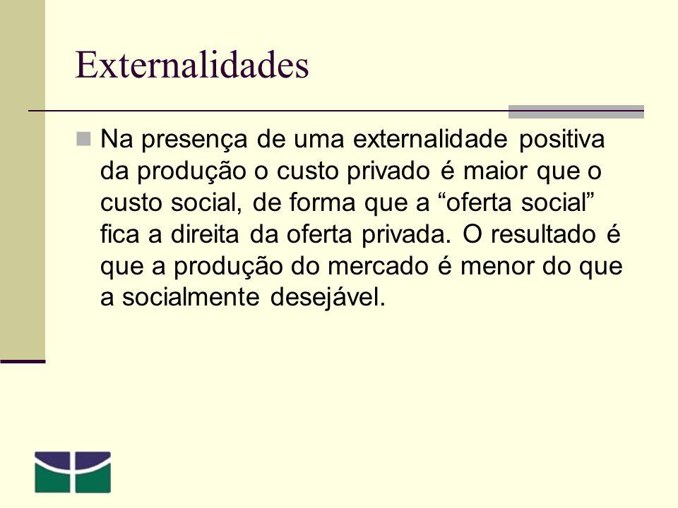 Externalidades Na presença de uma externalidade positiva da produção o custo privado é maior que o custo social, de forma que a oferta social fica a direita da oferta privada.
