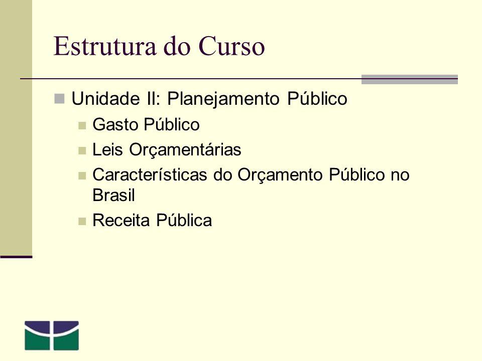 Estrutura do Curso Unidade II: Planejamento Público Gasto Público Leis Orçamentárias Características do Orçamento Público no Brasil Receita Pública