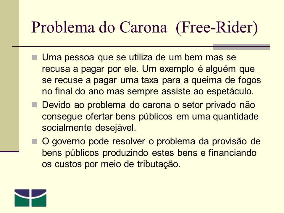 Problema do Carona (Free-Rider) Uma pessoa que se utiliza de um bem mas se recusa a pagar por ele.
