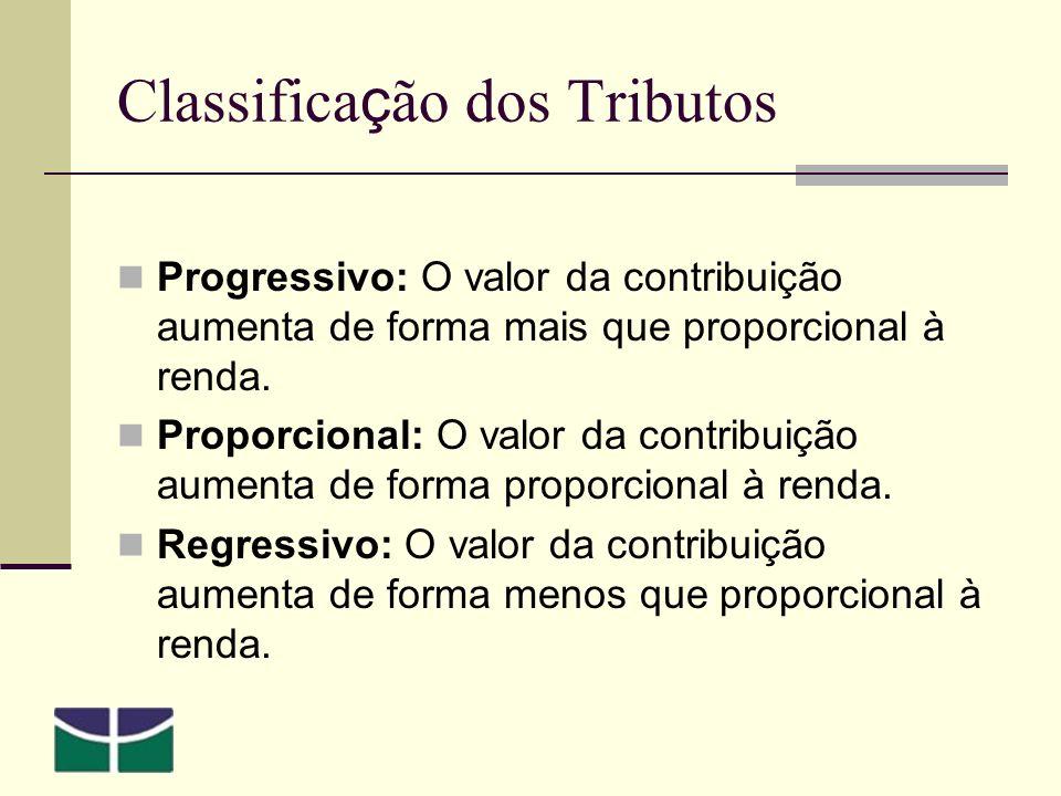 Classifica ç ão dos Tributos Progressivo: O valor da contribuição aumenta de forma mais que proporcional à renda.