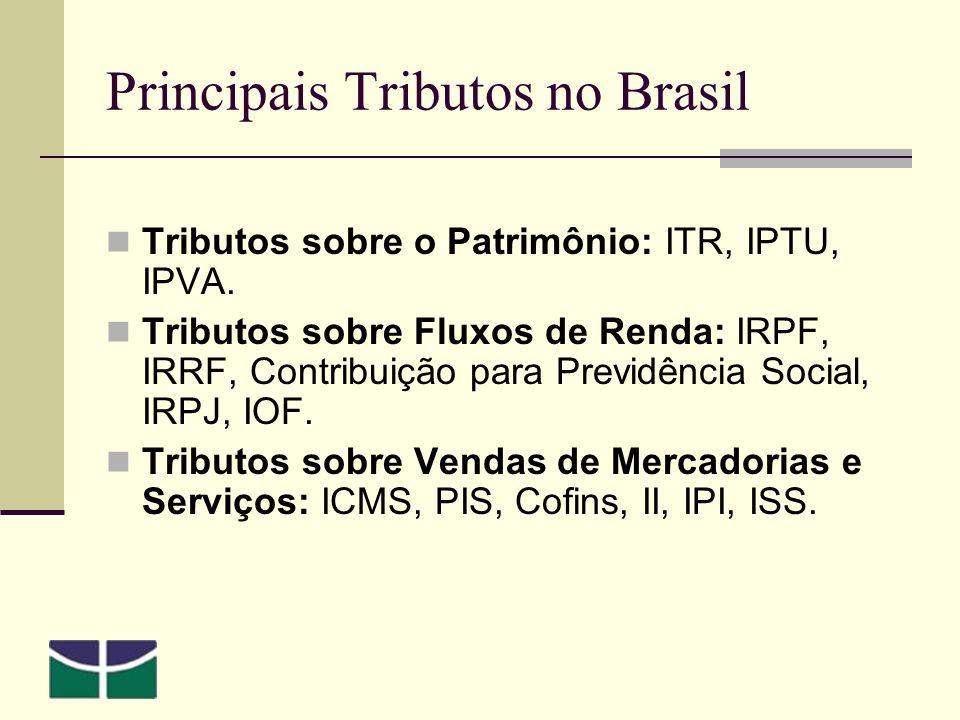 Principais Tributos no Brasil Tributos sobre o Patrimônio: ITR, IPTU, IPVA.