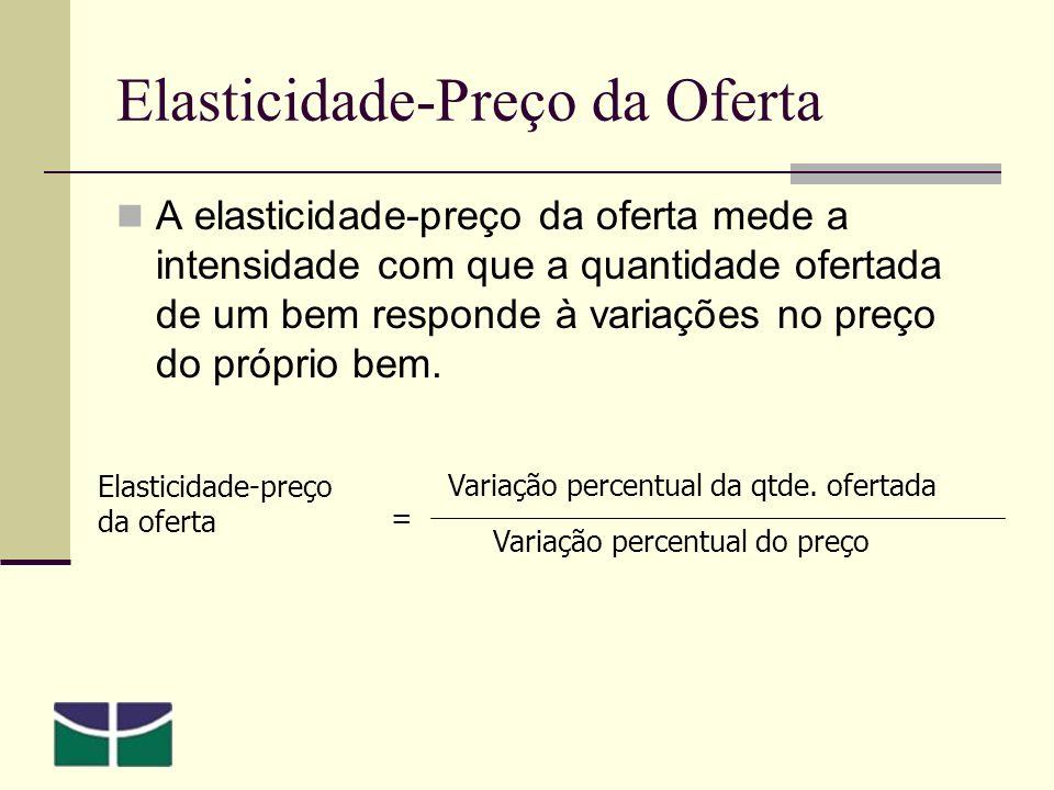 Elasticidade-Preço da Oferta A elasticidade-preço da oferta mede a intensidade com que a quantidade ofertada de um bem responde à variações no preço do próprio bem.