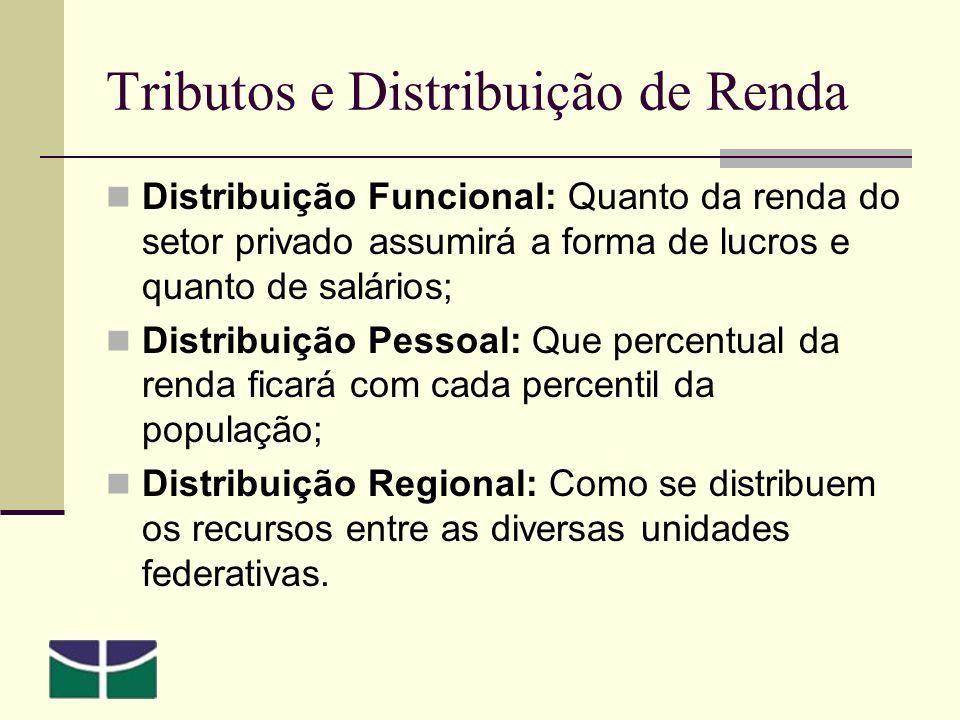 Tributos e Distribuição de Renda Distribuição Funcional: Quanto da renda do setor privado assumirá a forma de lucros e quanto de salários; Distribuição Pessoal: Que percentual da renda ficará com cada percentil da população; Distribuição Regional: Como se distribuem os recursos entre as diversas unidades federativas.