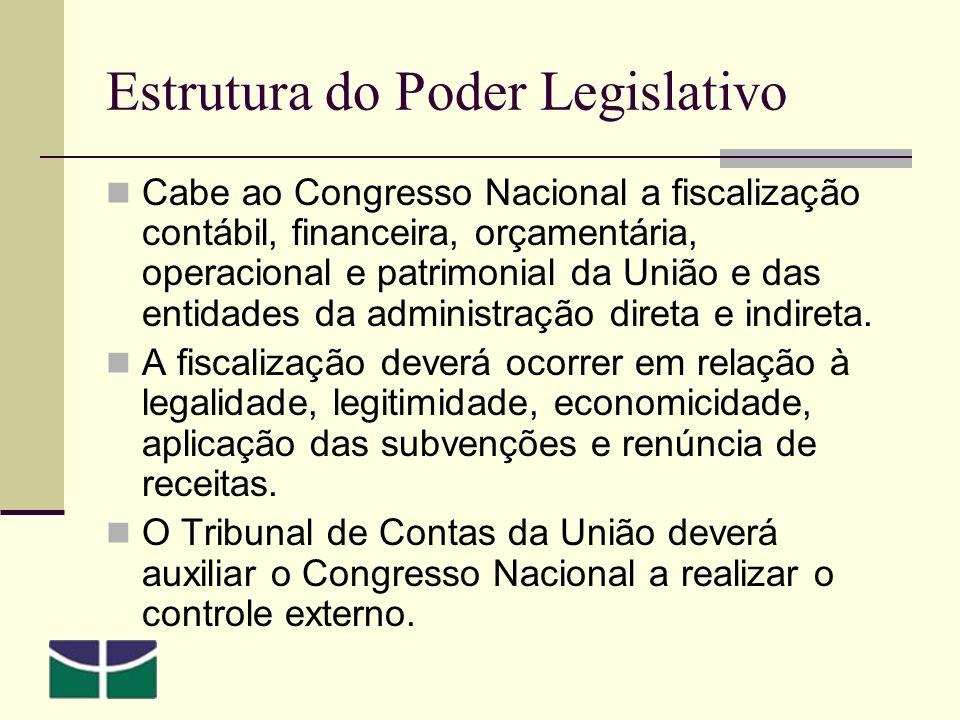 Estrutura do Poder Legislativo Cabe ao Congresso Nacional a fiscalização contábil, financeira, orçamentária, operacional e patrimonial da União e das entidades da administração direta e indireta.