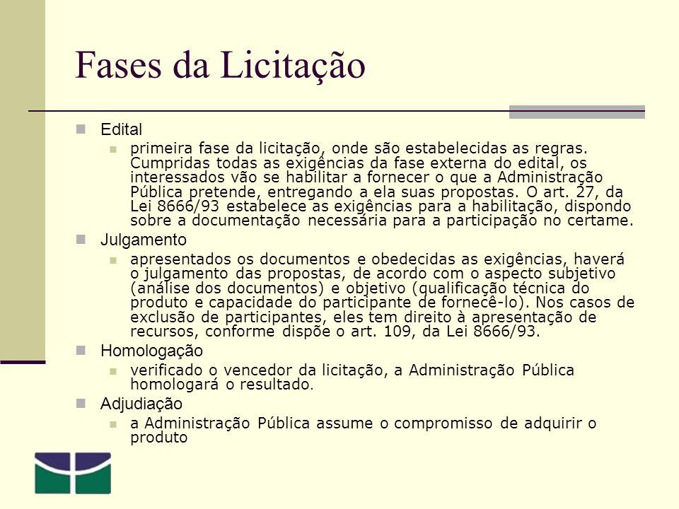 Fases da Licitação Edital primeira fase da licitação, onde são estabelecidas as regras.