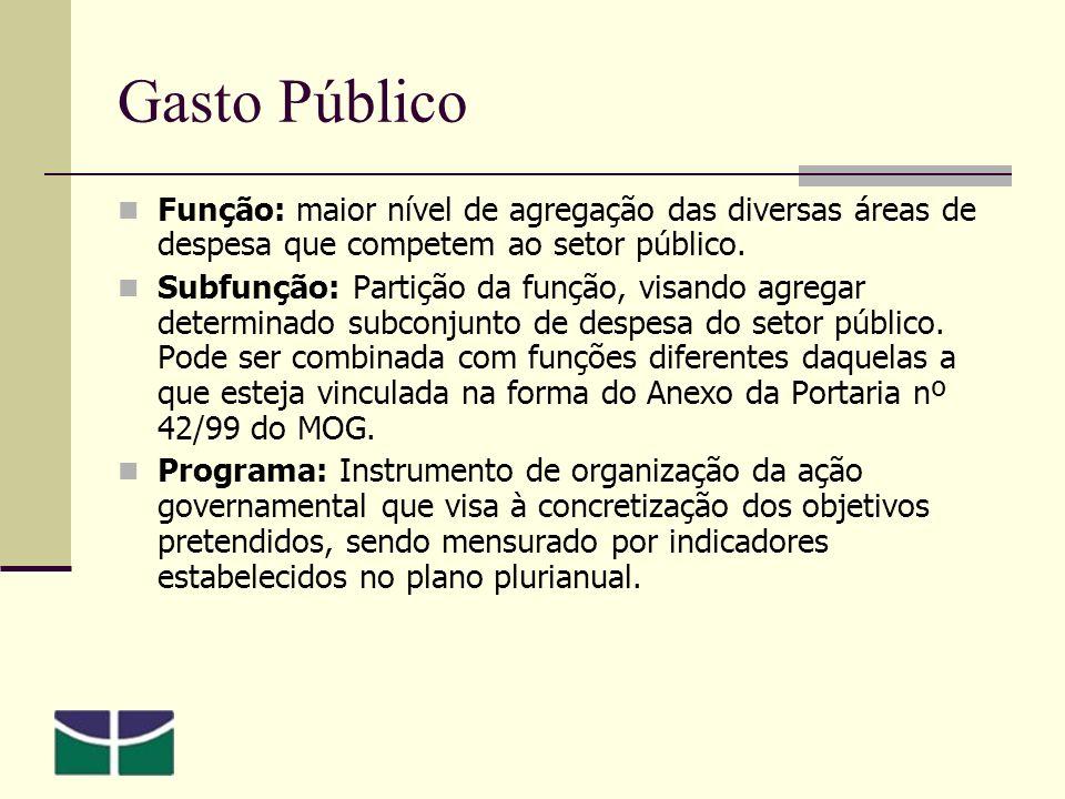 Gasto Público Função: maior nível de agregação das diversas áreas de despesa que competem ao setor público.