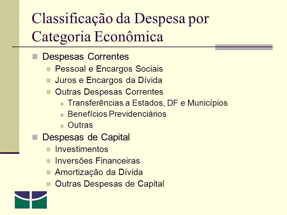 Classificação da Despesa por Categoria Econômica Despesas Correntes Pessoal e Encargos Sociais Juros e Encargos da Dívida Outras Despesas Correntes Transferências a Estados, DF e Municípios Benefícios Previdenciários Outras Despesas de Capital Investimentos Inversões Financeiras Amortização da Dívida Outras Despesas de Capital