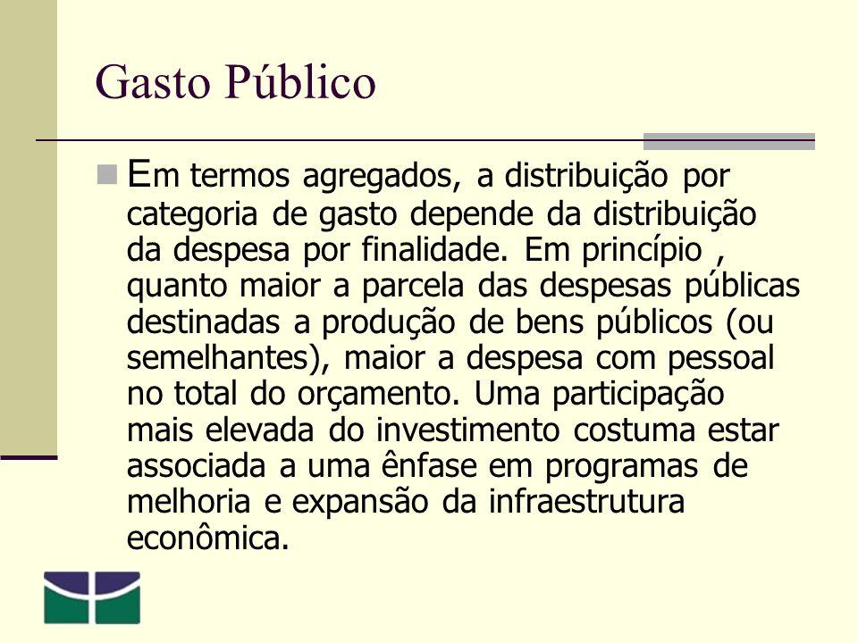 Gasto Público E m termos agregados, a distribuição por categoria de gasto depende da distribuição da despesa por finalidade.