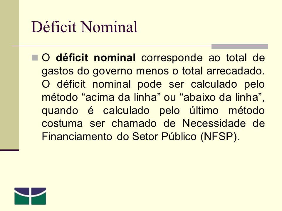 Déficit Nominal O déficit nominal corresponde ao total de gastos do governo menos o total arrecadado.