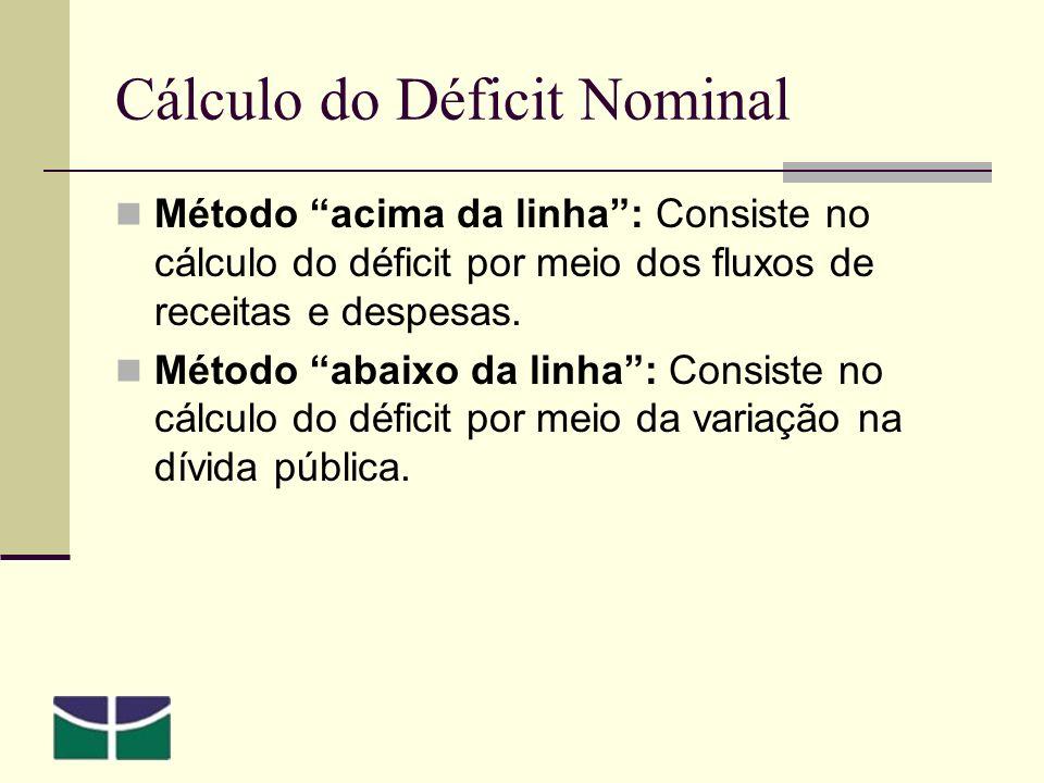 Cálculo do Déficit Nominal Método acima da linha: Consiste no cálculo do déficit por meio dos fluxos de receitas e despesas.