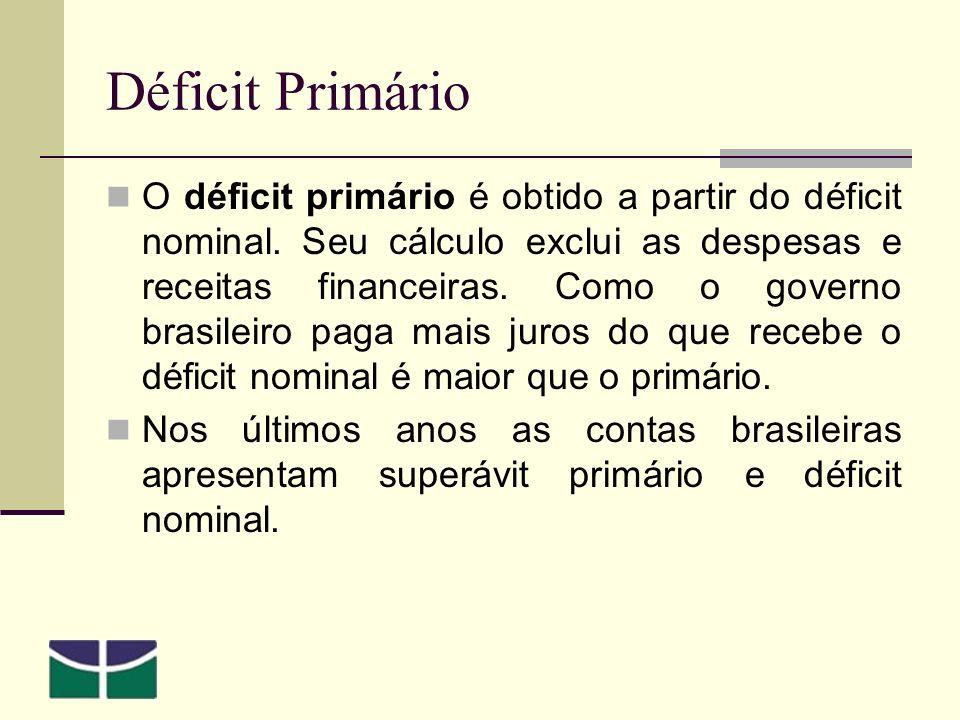 Déficit Primário O déficit primário é obtido a partir do déficit nominal.