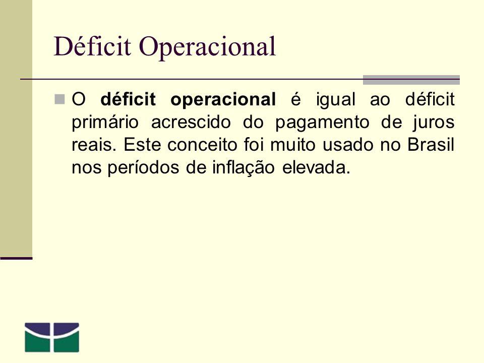 Déficit Operacional O déficit operacional é igual ao déficit primário acrescido do pagamento de juros reais.
