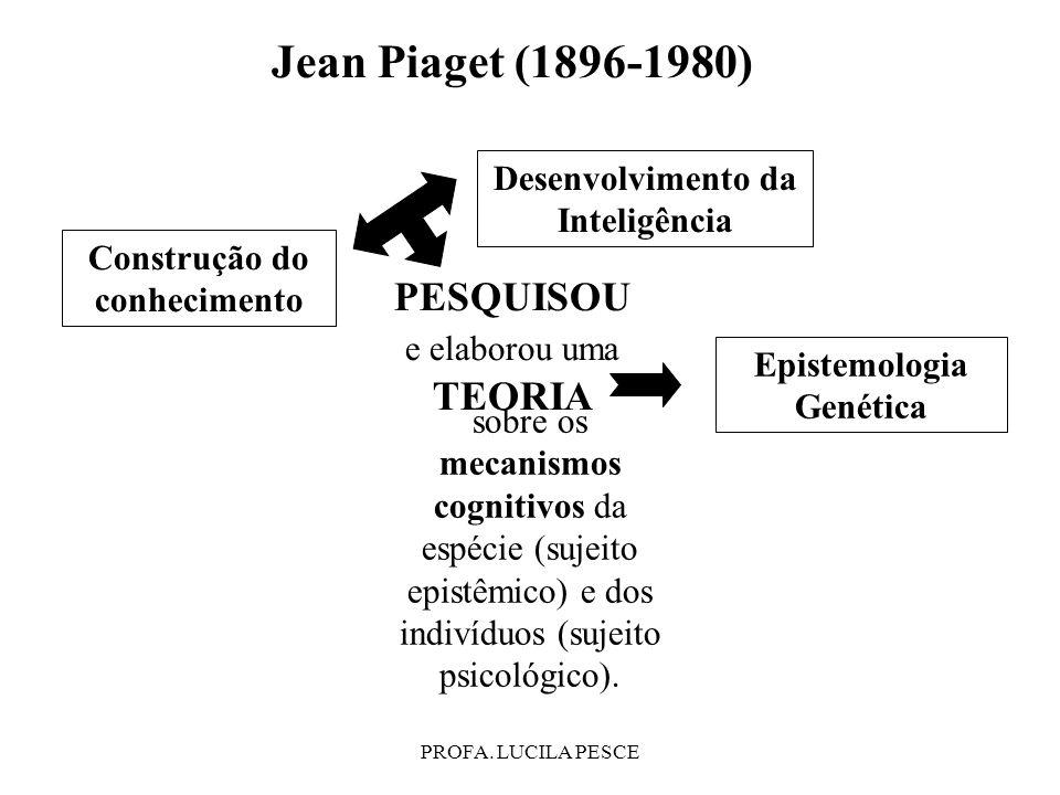 PROFA. LUCILA PESCE Jean Piaget (1896-1980) PESQUISOU e elaborou uma TEORIA sobre os mecanismos cognitivos da espécie (sujeito epistêmico) e dos indiv
