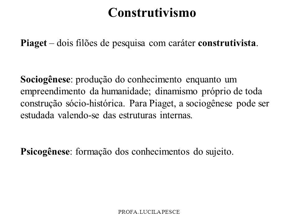 PROFA. LUCILA PESCE Construtivismo Piaget – dois filões de pesquisa com caráter construtivista. Sociogênese: produção do conhecimento enquanto um empr