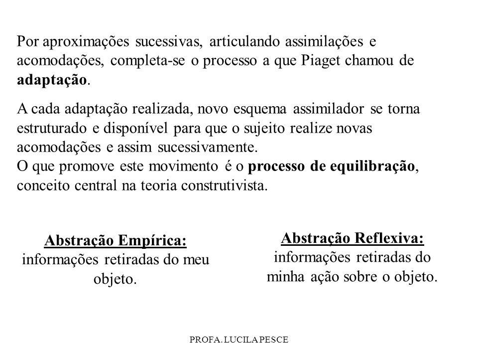 PROFA. LUCILA PESCE Por aproximações sucessivas, articulando assimilações e acomodações, completa-se o processo a que Piaget chamou de adaptação. A ca