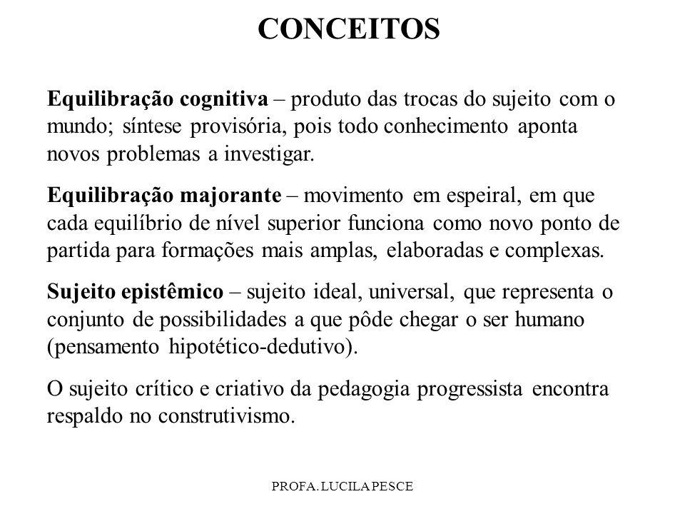PROFA. LUCILA PESCE CONCEITOS Equilibração cognitiva – produto das trocas do sujeito com o mundo; síntese provisória, pois todo conhecimento aponta no