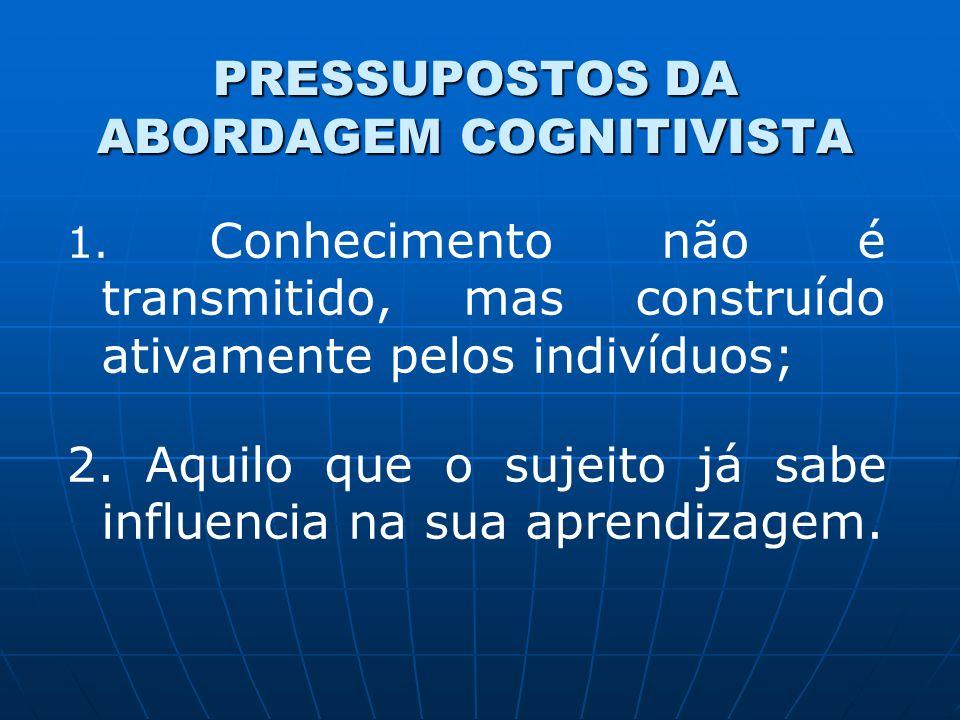 PRESSUPOSTOS DA ABORDAGEM COGNITIVISTA 1. Conhecimento não é transmitido, mas construído ativamente pelos indivíduos; 2. Aquilo que o sujeito já sabe
