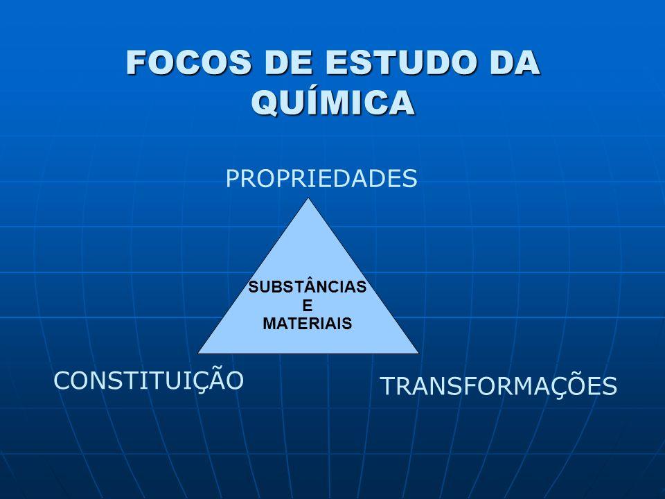 FOCOS DE ESTUDO DA QUÍMICA SUBSTÂNCIAS E MATERIAIS PROPRIEDADES CONSTITUIÇÃO TRANSFORMAÇÕES