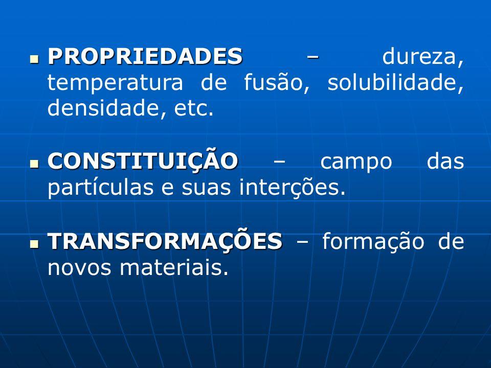 PROPRIEDADES – PROPRIEDADES – dureza, temperatura de fusão, solubilidade, densidade, etc. CONSTITUIÇÃO CONSTITUIÇÃO – campo das partículas e suas inte