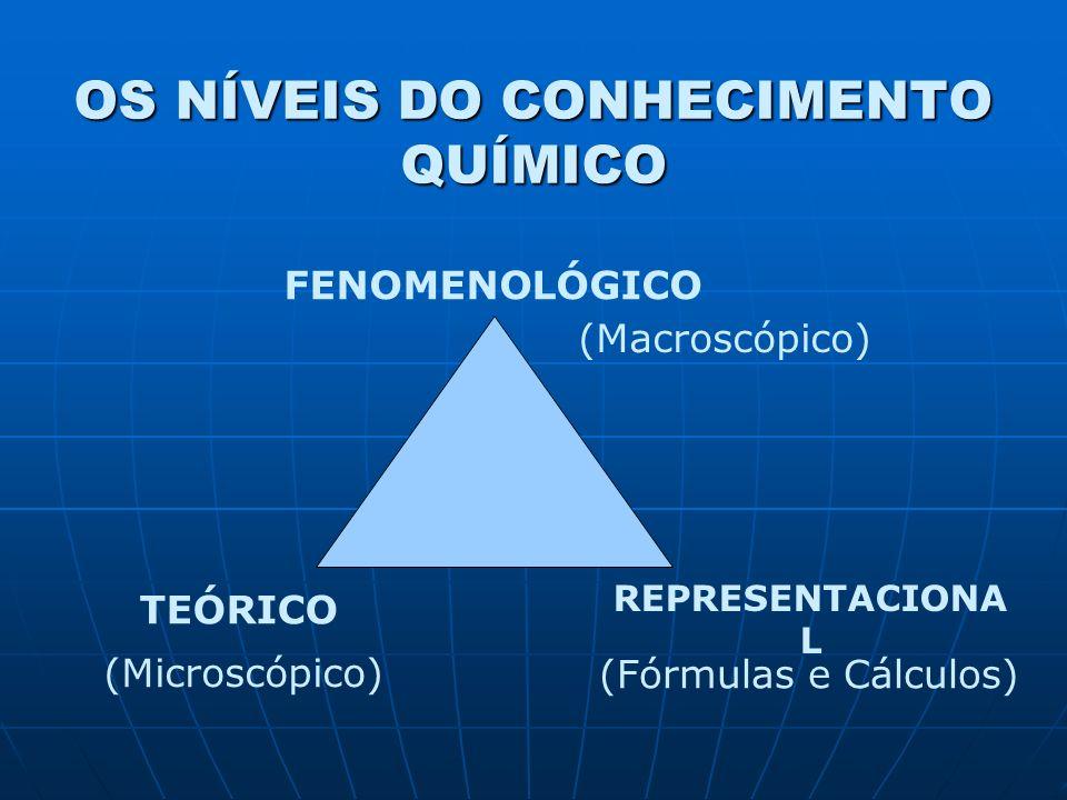 OS NÍVEIS DO CONHECIMENTO QUÍMICO FENOMENOLÓGICO TEÓRICO REPRESENTACIONA L (Macroscópico) (Fórmulas e Cálculos) (Microscópico)