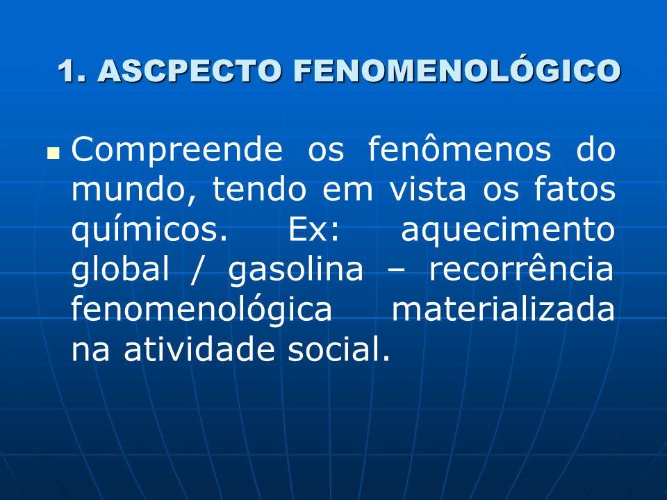 1. ASCPECTO FENOMENOLÓGICO Compreende os fenômenos do mundo, tendo em vista os fatos químicos.