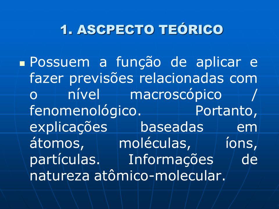 1. ASCPECTO TEÓRICO Possuem a função de aplicar e fazer previsões relacionadas com o nível macroscópico / fenomenológico. Portanto, explicações basead