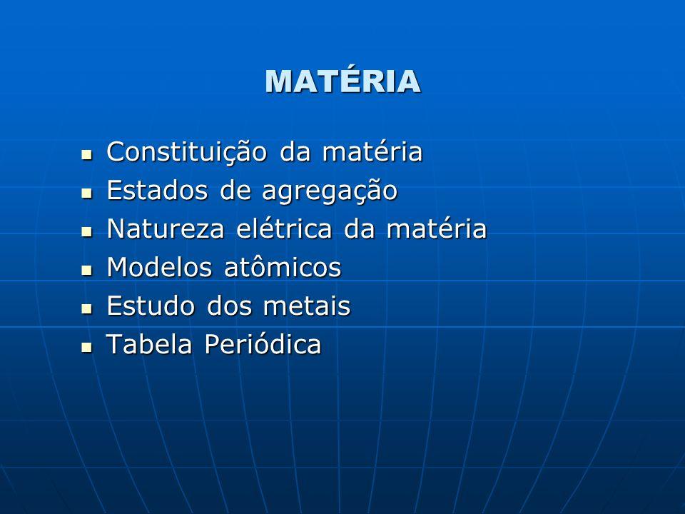 MATÉRIA Constituição da matéria Constituição da matéria Estados de agregação Estados de agregação Natureza elétrica da matéria Natureza elétrica da matéria Modelos atômicos Modelos atômicos Estudo dos metais Estudo dos metais Tabela Periódica Tabela Periódica