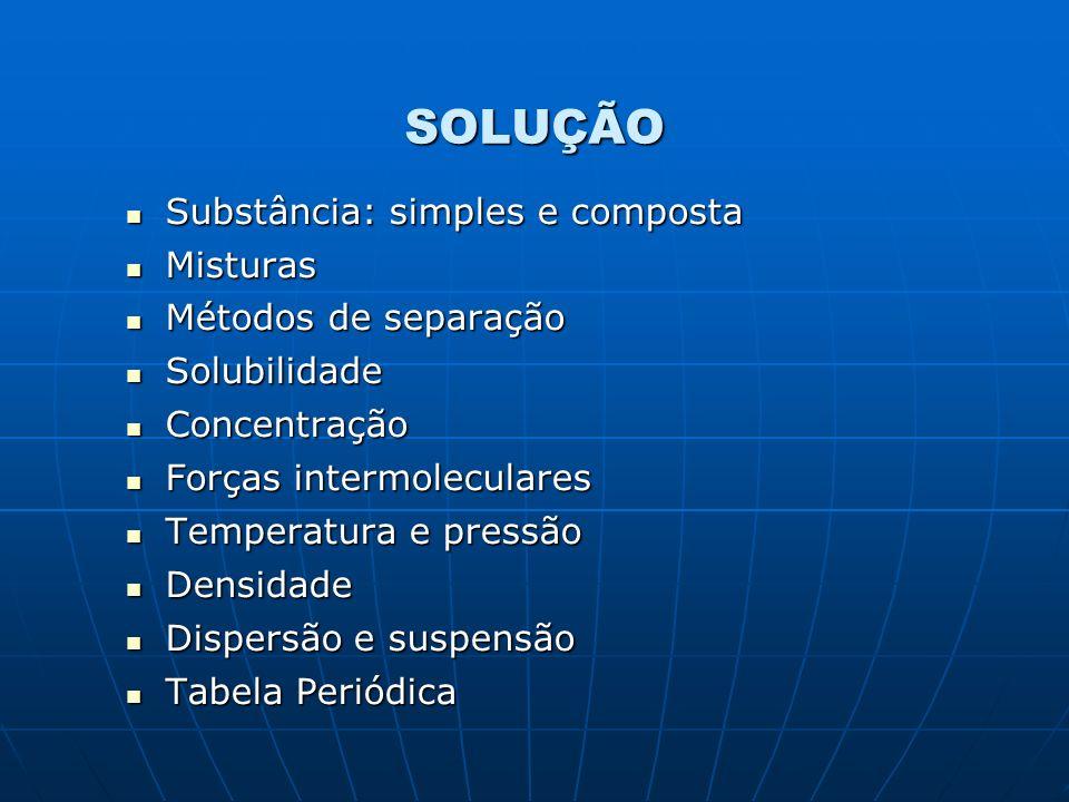 SOLUÇÃO Substância: simples e composta Substância: simples e composta Misturas Misturas Métodos de separação Métodos de separação Solubilidade Solubil