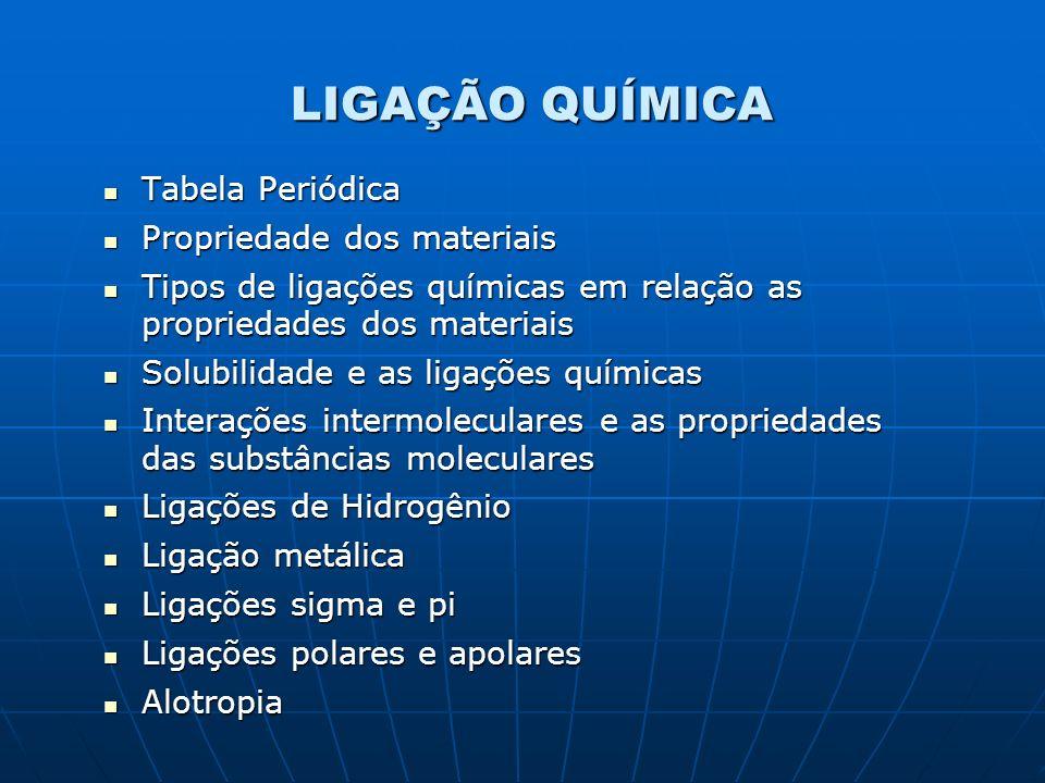 LIGAÇÃO QUÍMICA Tabela Periódica Tabela Periódica Propriedade dos materiais Propriedade dos materiais Tipos de ligações químicas em relação as proprie